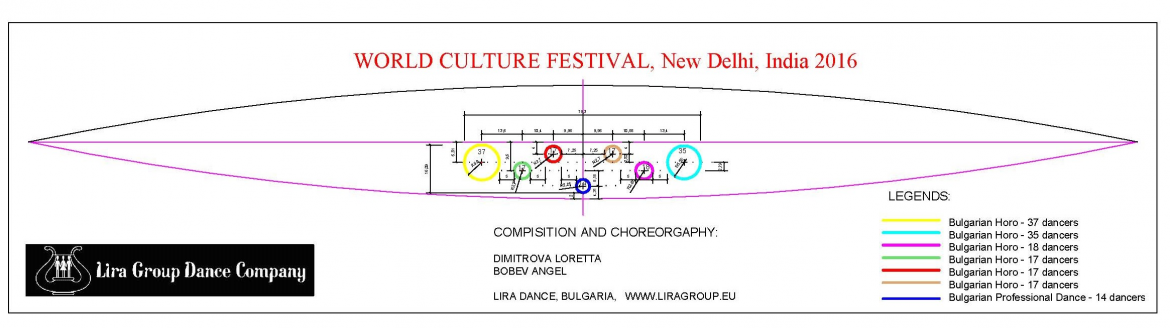 WCF India 2016 Lira Dance Project
